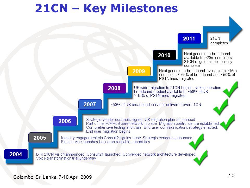 Colombo, Sri Lanka, 7-10 April 2009 10 2004 2005 2006 2007 2008 2009 2010 2011 BTs 21CN vision announced.