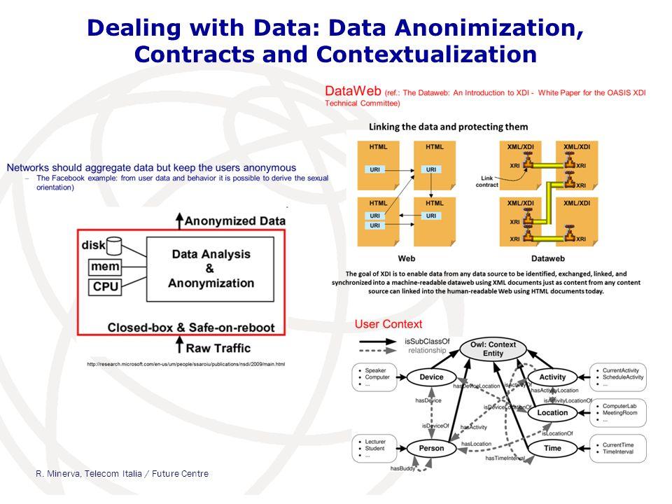 Dealing with Data: Data Anonimization, Contracts and Contextualization R. Minerva, Telecom Italia / Future Centre