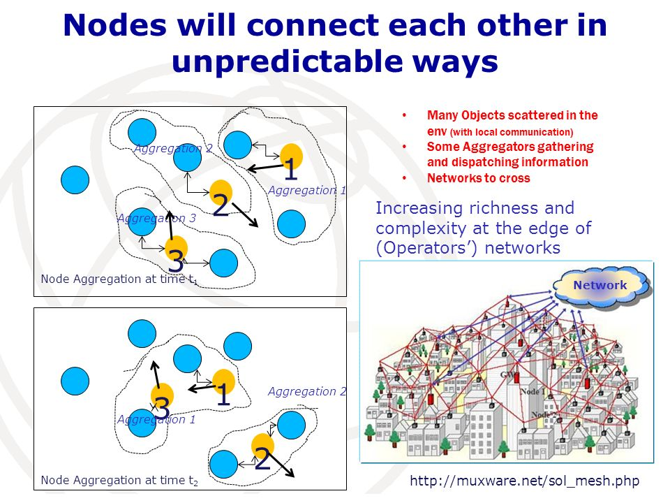 Nodes will connect each other in unpredictable ways http://muxware.net/sol_mesh.php 1 2 3 Node Aggregation at time t 1 Aggregation 1 Aggregation 2 Agg