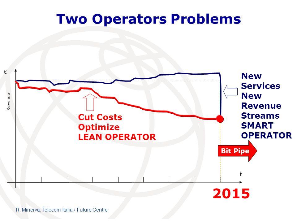 R. Minerva, Telecom Italia / Future Centre Two Operators Problems t Revenue Cut Costs Optimize LEAN OPERATOR New Services New Revenue Streams SMART OP