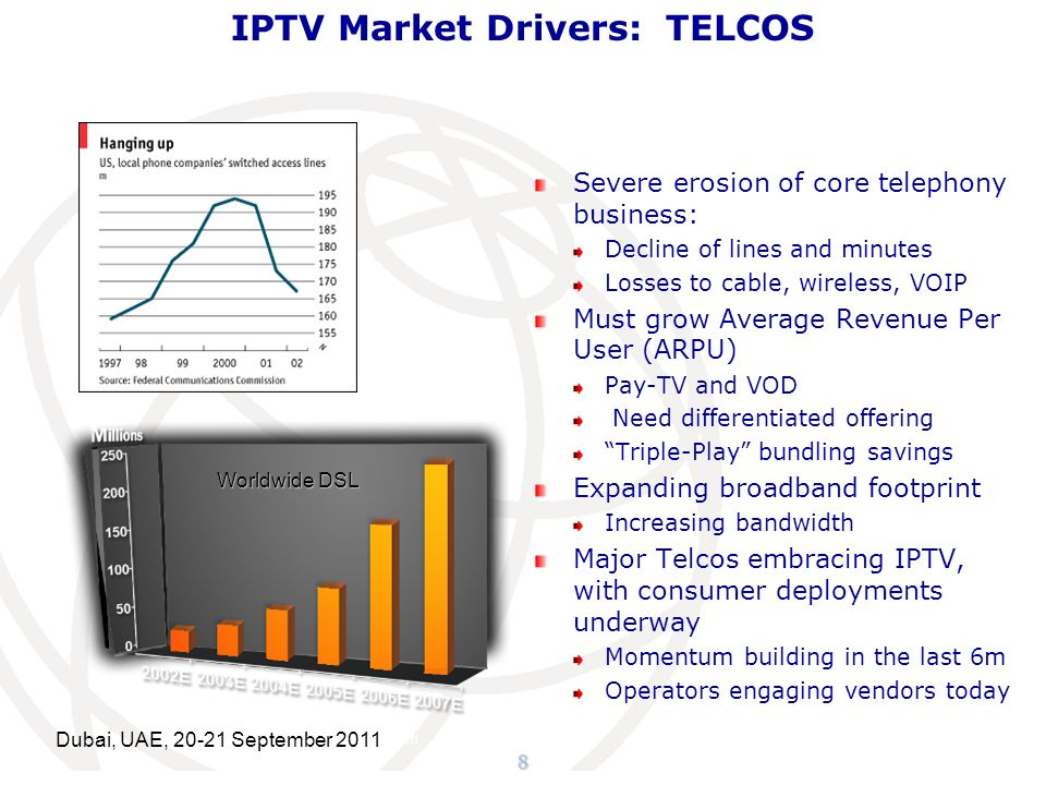 8 IPTV Market Drivers: TELCOS Severe erosion of core telephony business: Decline of lines and minutes Losses to cable, wireless, VOIP Must grow Averag