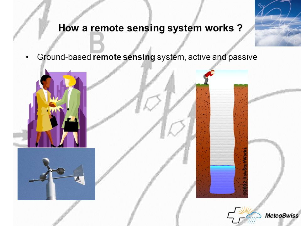 How a remote sensing system works ? Ground-based remote sensing system, active and passive