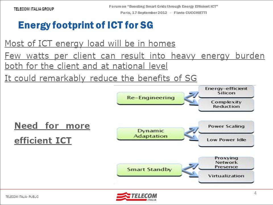 3 | Renato Scotti TELECOM ITALIA GROUP TELECOM ITALIA - PUBLIC Forum on Boosting Smart Grids through Energy Efficient ICT Paris, 17 September 2012 - F