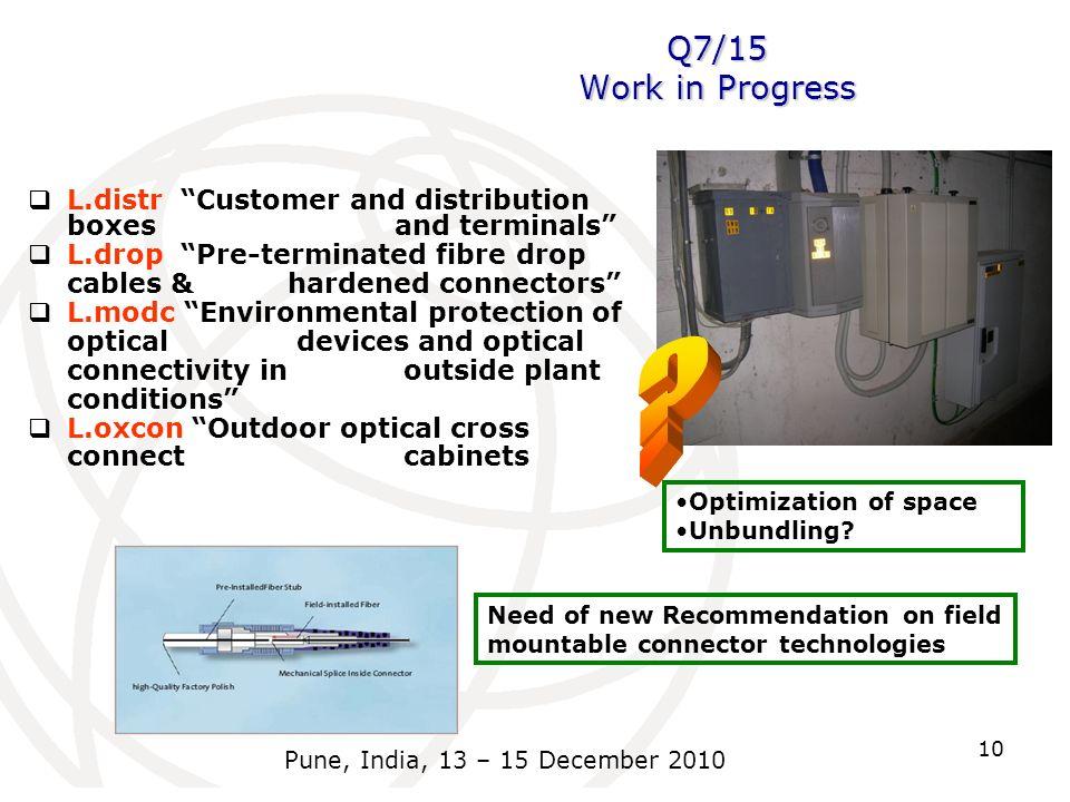 10 Q7/15 Work in Progress L.distr Customer and distribution boxes and terminals L.drop Pre-terminated fibre drop cables & hardened connectors L.modc E