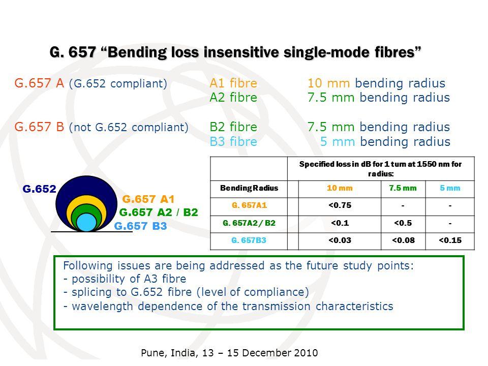 G. 657 Bending loss insensitive single-mode fibres G.657 A (G.652 compliant) A1 fibre 10 mm bending radius A2 fibre 7.5 mm bending radius G.657 B (not