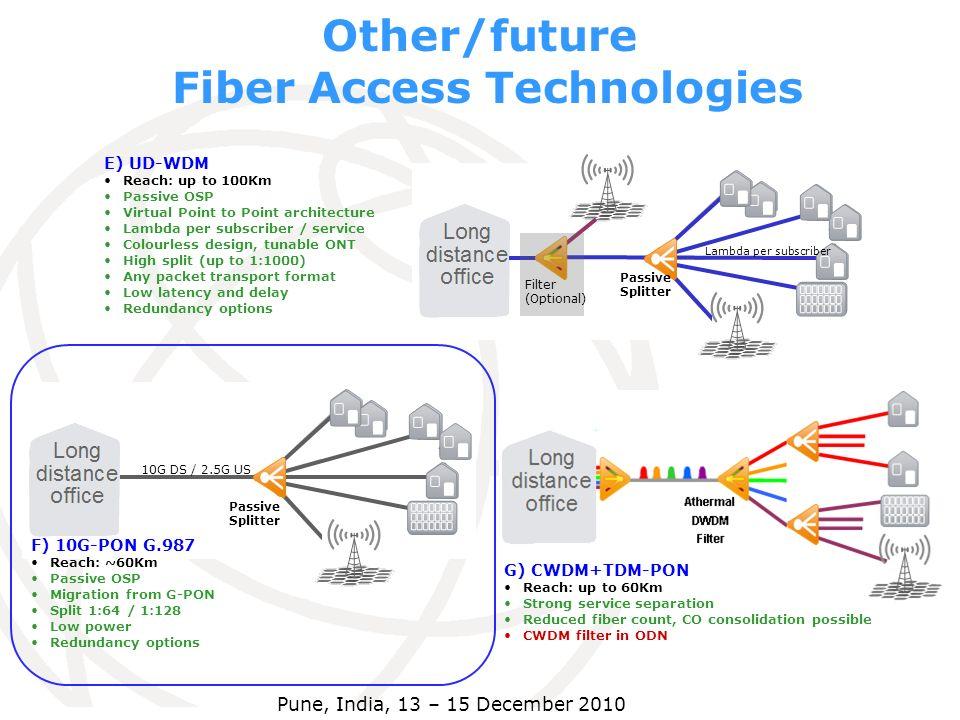 Other/future Fiber Access Technologies F) 10G-PON G.987 Reach: ~60Km Passive OSP Migration from G-PON Split 1:64 / 1:128 Low power Redundancy options