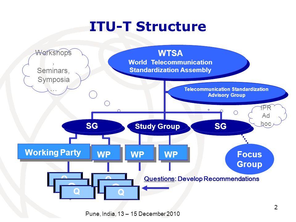 2 Pune, India, 13 – 15 December 2010 ITU-T Structure Telecommunication Standardization Advisory Group Telecommunication Standardization Advisory Group