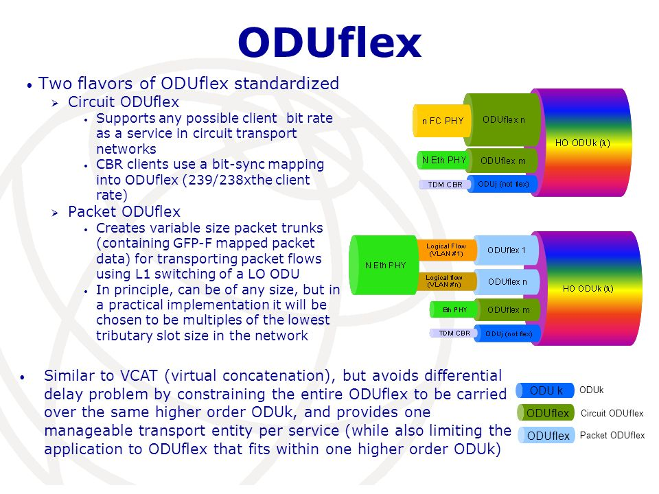 ODUflex Two flavors of ODUflex standardized Circuit ODUflex Supports any possible client bit rate as a service in circuit transport networks CBR clien