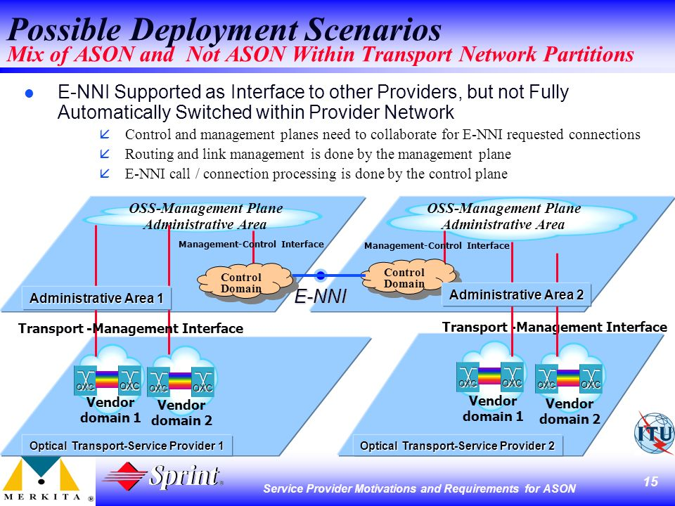15 Service Provider Motivations and Requirements for ASON Possible Deployment Scenarios Mix of ASON and Not ASON Within Transport Network Partitions l E-NNI Supported as Interface to other Providers, but not Fully Automatically Switched within Provider Network åControl and management planes need to collaborate for E-NNI requested connections åRouting and link management is done by the management plane åE-NNI call / connection processing is done by the control plane Optical Transport-Service Provider 2 OXC Vendor domain 1 Vendor domain 2 Transport -Management Interface OSS-Management Plane Administrative Area OSS-Management Plane Administrative Area Optical Transport-Service Provider 1 OXC Vendor domain 1 Vendor domain 2 Transport -Management Interface E-NNI Control Domain Control Domain Control Domain Control Domain Administrative Area 1 Administrative Area 2 Management-Control Interface