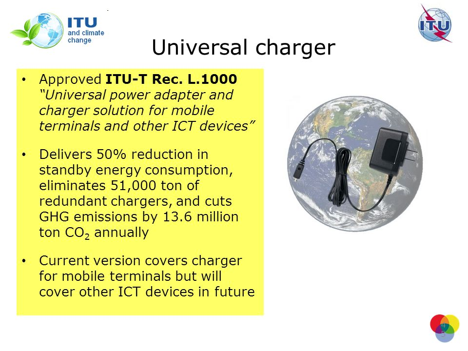 45 Universal charger Approved ITU-T Rec. L.1000 Universal power adapter and charger solution for mobile terminals and other ICT devices Delivers 50% r