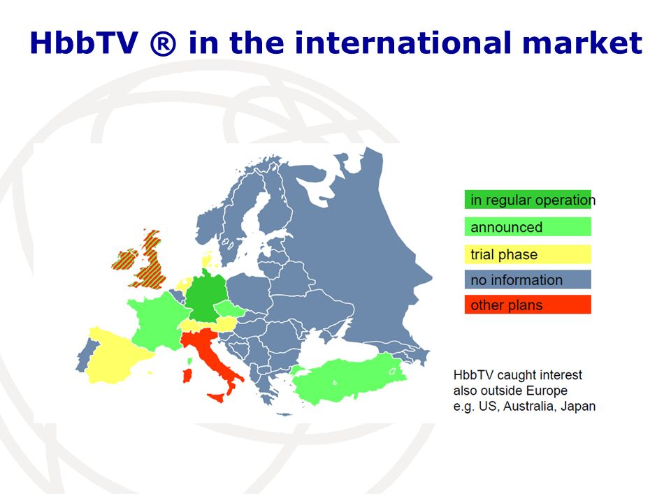 HbbTV ® in the international market