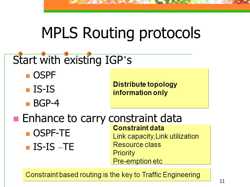 11 MPLS Routing protocols Start with existing IGP s OSPF IS-IS BGP-4 Enhance to carry constraint data OSPF-TE IS-IS – TE Distribute topology informati