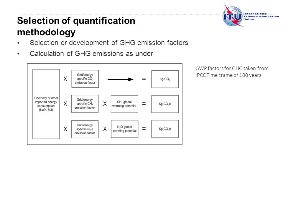 Selection or development of GHG emission factors Calculation of GHG emissions as under Selection of quantification methodology GWP factors for GHG taken from IPCC Time frame of 100 years