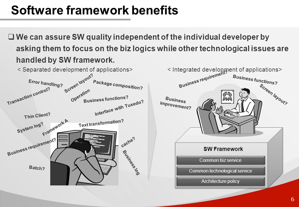 6 Software framework benefits We can assure SW quality independent of the individual developer by asking them to focus on the biz logics while other t