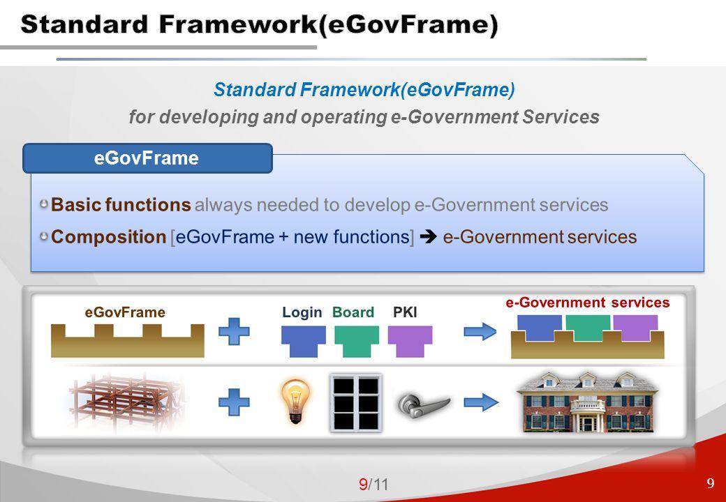 9 9/11 Standard Framework(eGovFrame) for developing and operating e-Government Services eGovFrame