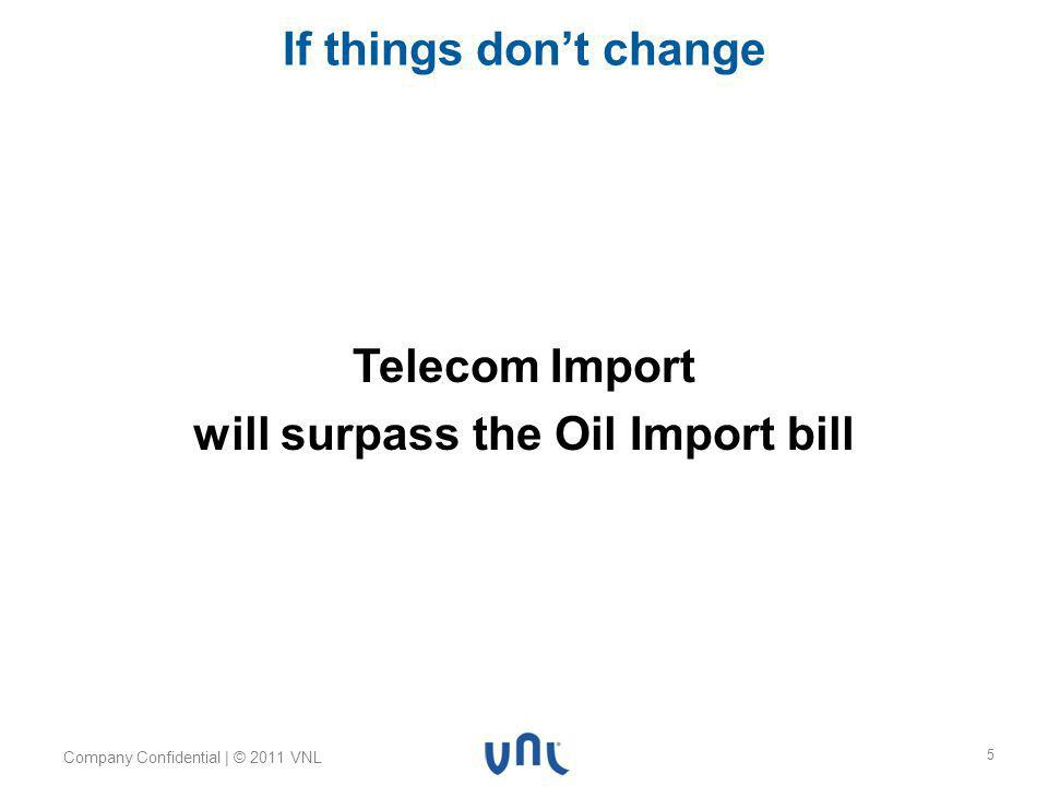 Body text 24pt Myriad Pro Footer 10pt Myriad Pro Header 32pt Myriad Pro Bold Company Confidential | © 2011 VNL 5 If things dont change Telecom Import will surpass the Oil Import bill