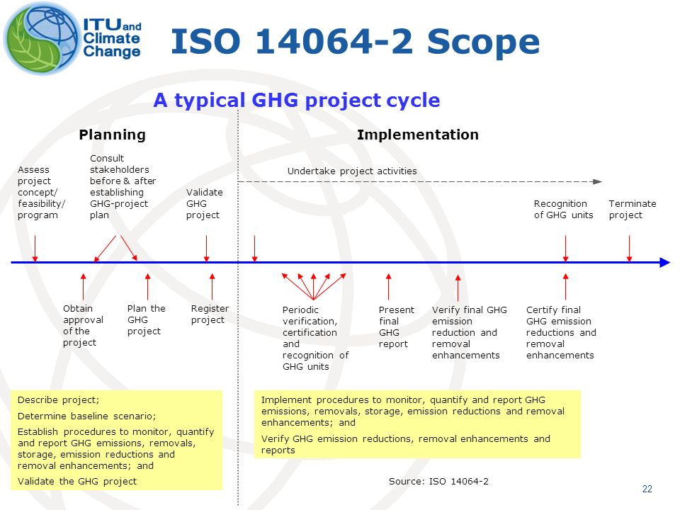22 ISO 14064-2 Scope Assess project concept/ feasibility/ program Consult stakeholders before & after establishing GHG-project plan Validate GHG project Obtain approval of the project Plan the GHG project Register project Periodic verification, certification and recognition of GHG units Present final GHG report Verify final GHG emission reduction and removal enhancements Certify final GHG emission reductions and removal enhancements Recognition of GHG units Terminate project Undertake project activities ImplementationPlanning Describe project; Determine baseline scenario; Establish procedures to monitor, quantify and report GHG emissions, removals, storage, emission reductions and removal enhancements; and Validate the GHG project Implement procedures to monitor, quantify and report GHG emissions, removals, storage, emission reductions and removal enhancements; and Verify GHG emission reductions, removal enhancements and reports A typical GHG project cycle Source: ISO 14064-2