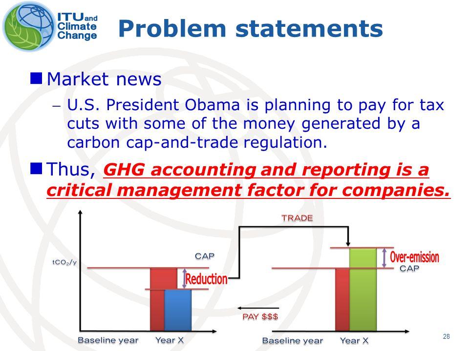 28 Problem statements Market news U.S.