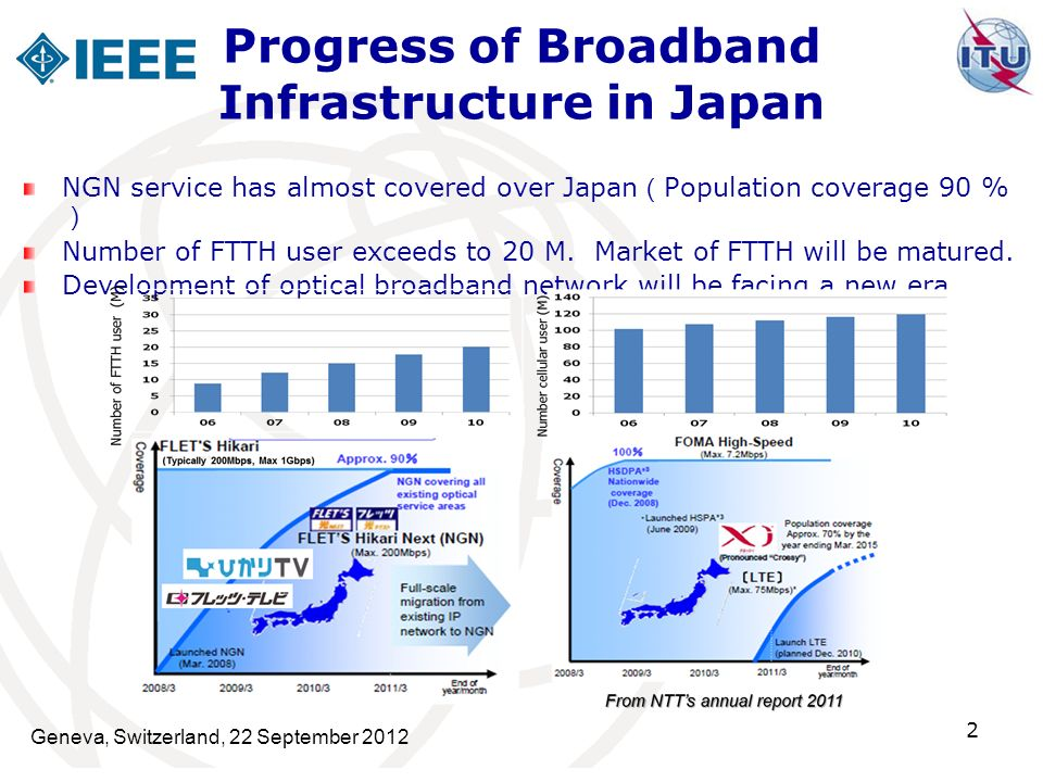 Geneva, Switzerland, 22 September 2012 2 NGN service has almost covered over Japan Population coverage 90 % Number of FTTH user exceeds to 20 M. Marke