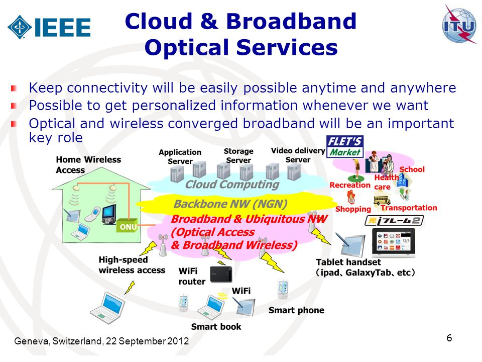 Geneva, Switzerland, 22 September 2012 6 Keep connectivity will be easily possible anytime and anywhere Possible to get personalized information whenever we want Optical and wireless converged broadband will be an important key role Cloud & Broadband Optical Services