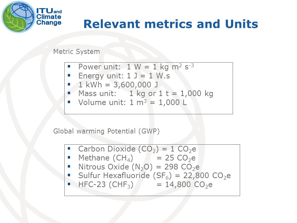 Relevant metrics and Units Power unit:1 W = 1 kg m 2 s -3 Energy unit:1 J = 1 W.s 1 kWh = 3,600,000 J Mass unit: 1 kg or 1 t = 1,000 kg Volume unit: 1 m 3 = 1,000 L Carbon Dioxide (CO 2 ) = 1 CO 2 e Methane (CH 4 )= 25 CO 2 e Nitrous Oxide (N 2 O) = 298 CO 2 e Sulfur Hexafluoride (SF 6 ) = 22,800 CO 2 e HFC-23 (CHF 3 )= 14,800 CO 2 e Global warming Potential (GWP) Metric System