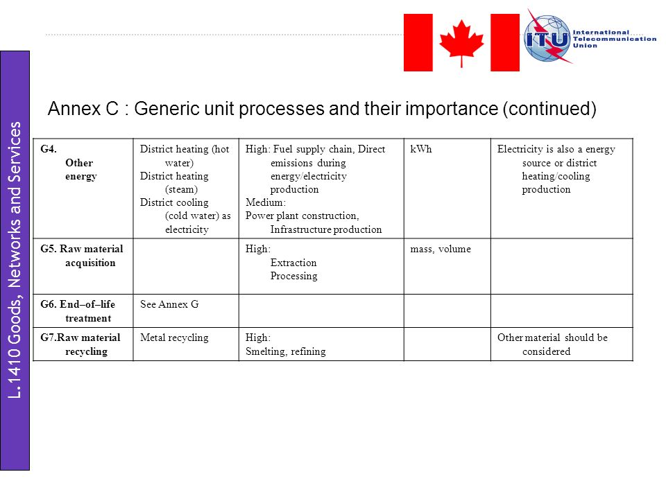 Annex C : Generic unit processes and their importance (continued) L.1410 Goods, Networks and Services G4.