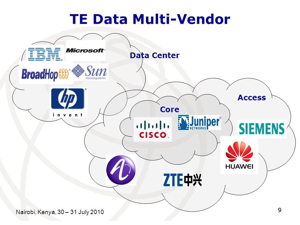 TE Data Multi-Vendor Nairobi, Kenya, 30 – 31 July 2010 9 Core Access Data Center