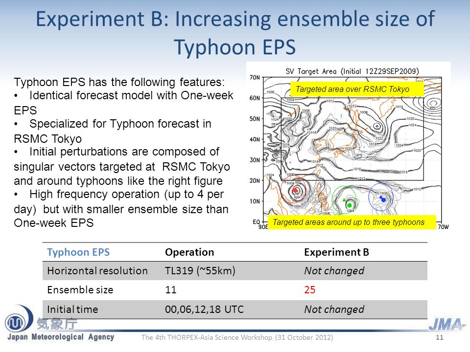 Experiment B: Increasing ensemble size of Typhoon EPS The 4th THORPEX-Asia Science Workshop (31 October 2012)11 Typhoon EPSOperationExperiment B Horiz