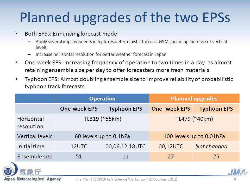 Planned upgrades of the two EPSs Both EPSs: Enhancing forecast model – Apply several improvements in high-res deterministic forecast GSM, including in