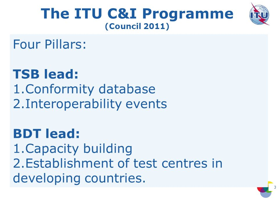 International Telecommunication Union The ITU Global C&I Portal One-stop-shop The ITU C&I Programme Concepts and Guidance Partnerships, SDOs, Forums, Consortia, International Organizations The ITU Conformity Database ICT laboratories database ITU Capacity Building on C&I and Regional Test Centres Accreditation, Certification, testing, MRAs ITU Interoperability Events www.itu.int/C&I