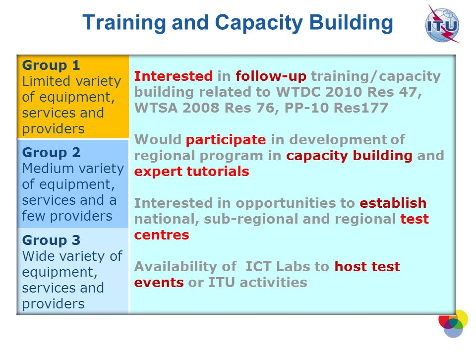 Training and Capacity Building