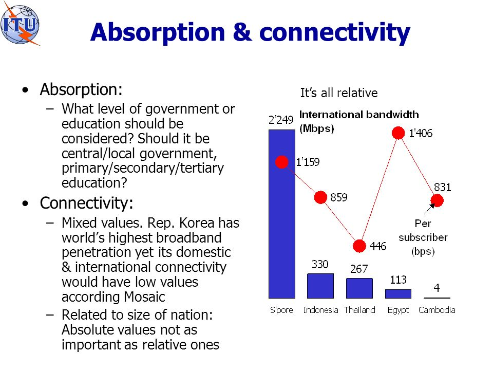 Absorption & connectivity Absorption: –What level of government or education should be considered.