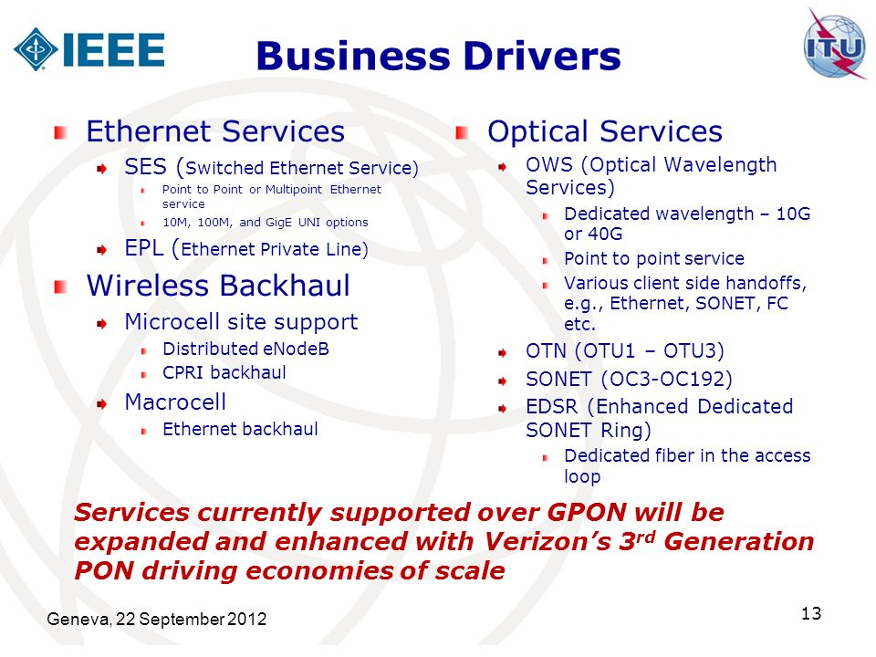 Business Drivers Ethernet Services SES ( Switched Ethernet Service) Point to Point or Multipoint Ethernet service 10M, 100M, and GigE UNI options EPL