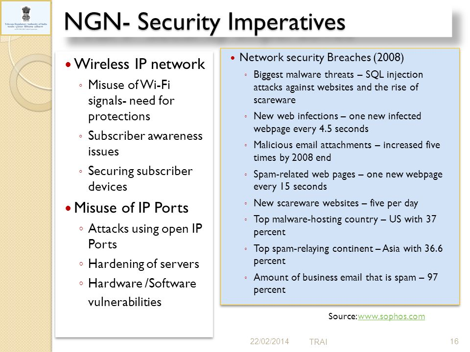 NGN- Security Imperatives 22/02/201416 TRAI Source: www.sophos.comwww.sophos.com