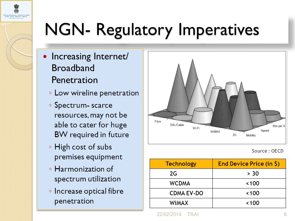 NGN- Security Imperatives 22/02/201417TRAI