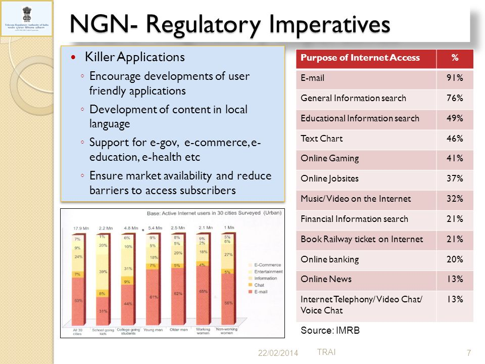 NGN- Regulatory Imperatives Source: IMRB 22/02/20147 TRAI Purpose of Internet Access% E-mail91% General Information search76% Educational Information