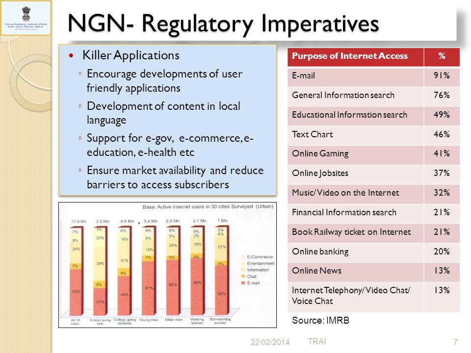 NGN- Regulatory Imperatives 22/02/20148TRAI