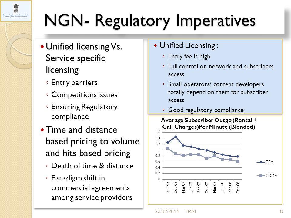 NGN- Regulatory Imperatives 22/02/20149TRAI