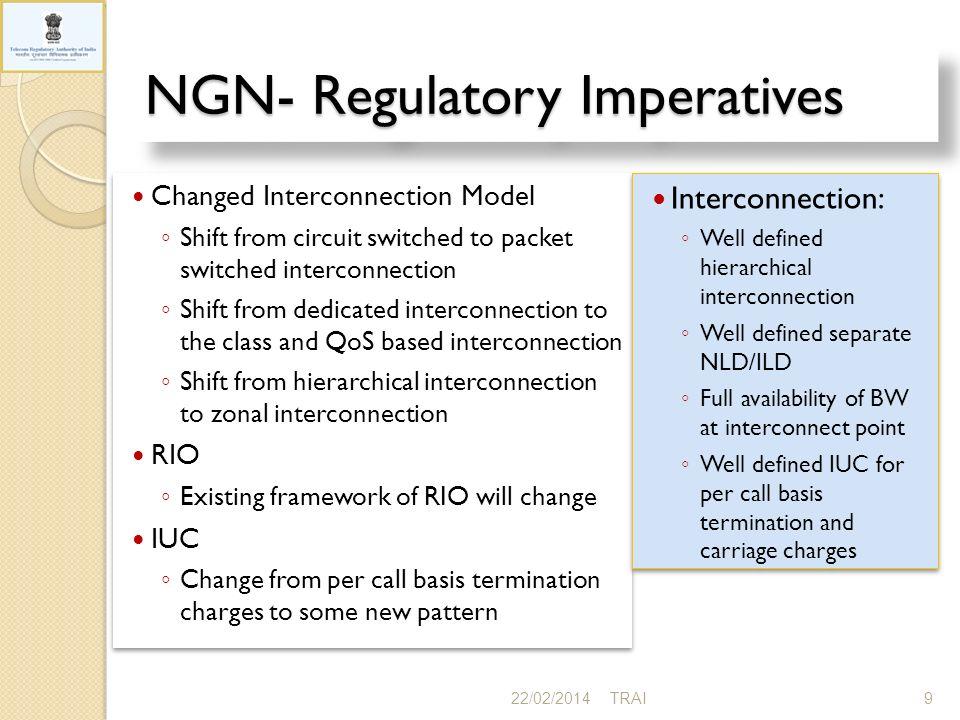 NGN- Regulatory Imperatives 22/02/201410TRAI