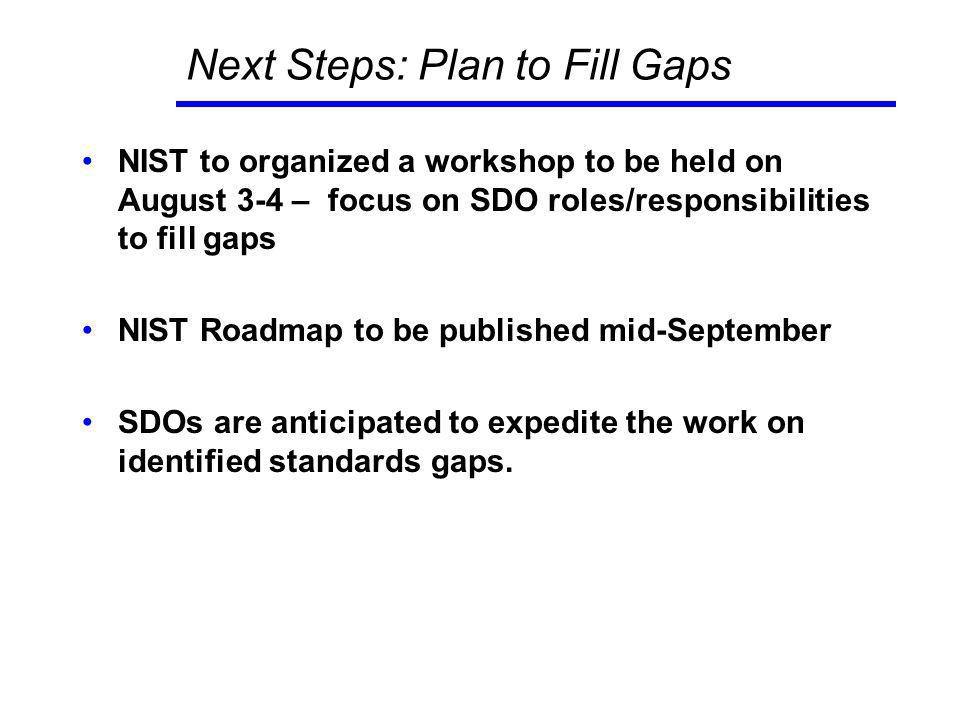 Next Steps: Plan to Fill Gaps NIST to organized a workshop to be held on August 3-4 – focus on SDO roles/responsibilities to fill gaps NIST Roadmap to be published mid-September SDOs are anticipated to expedite the work on identified standards gaps.