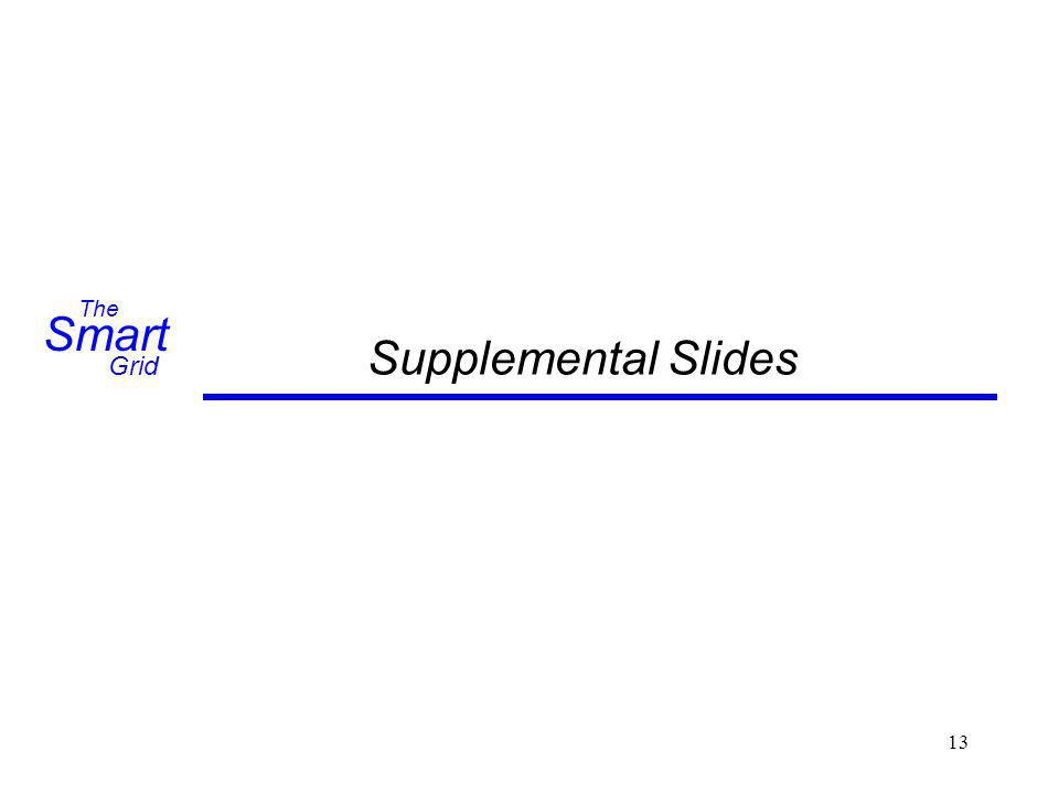 Smart The Grid Supplemental Slides 13