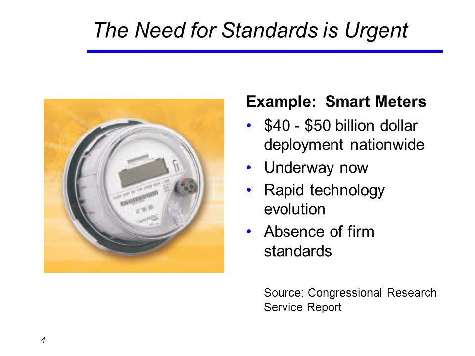 The Need for Standards is Urgent Example: Smart Meters $40 - $50 billion dollar deployment nationwide Underway now Rapid technology evolution Absence of firm standards Source: Congressional Research Service Report 4