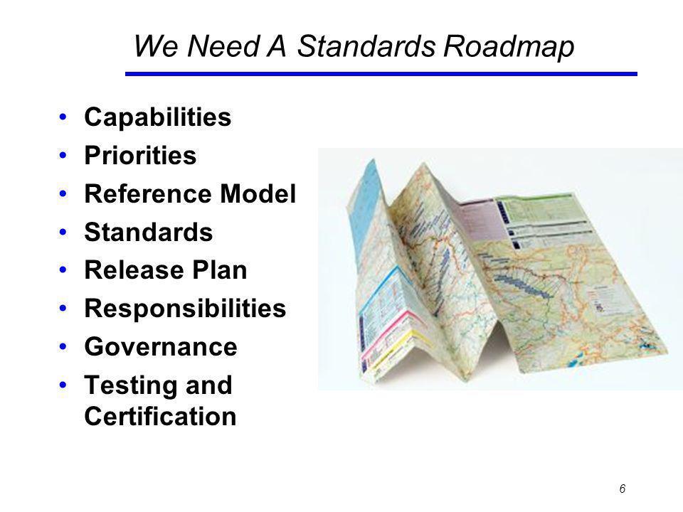 Smart Grid Conceptual Model Source: NIST/EPRI Architecture Task Group 7
