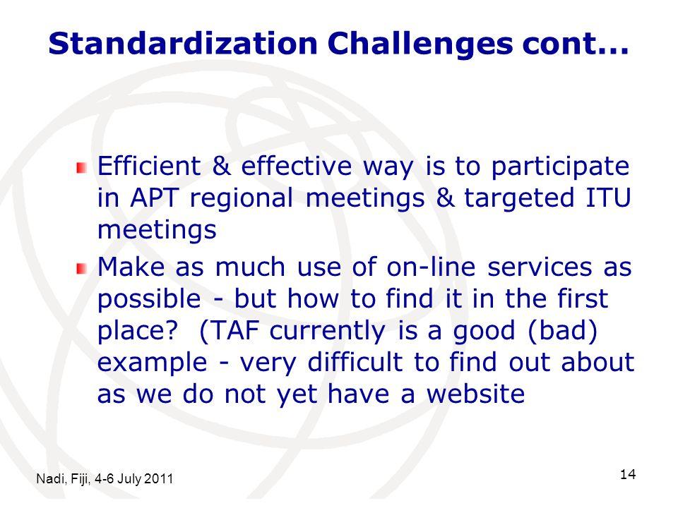 Standardization Challenges cont...