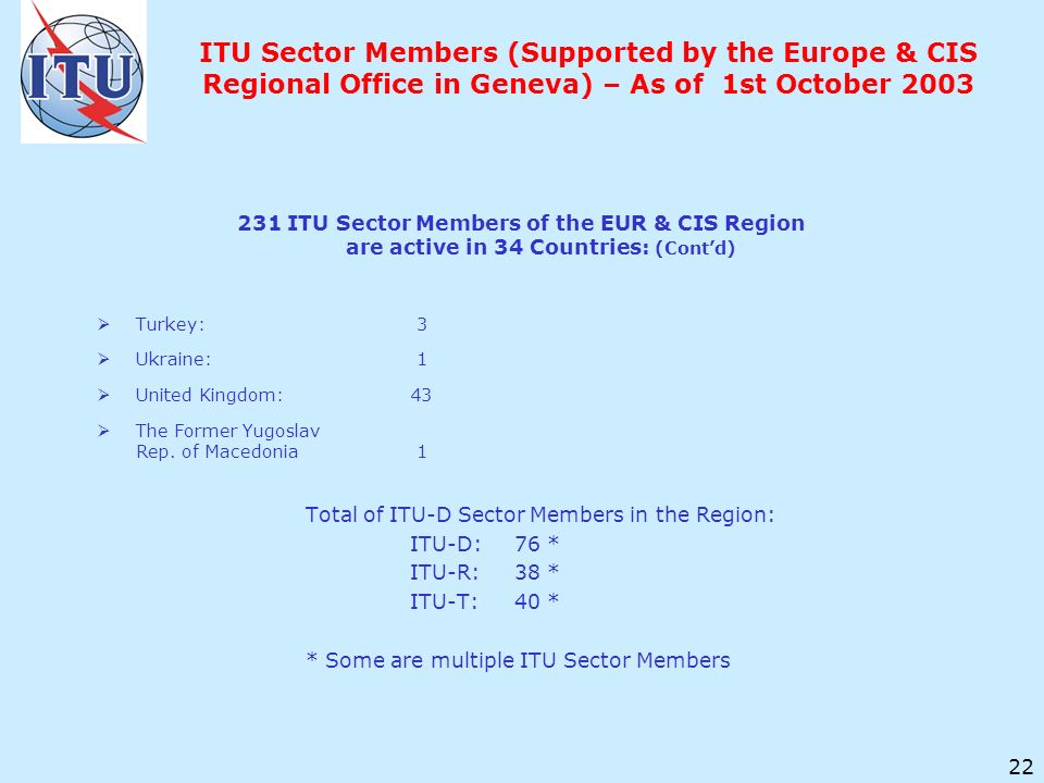 22 ITU Sector Members (Supported by the Europe & CIS Regional Office in Geneva) – As of 1st October ITU Sector Members of the EUR & CIS Region are active in 34 Countries: (Contd) Turkey: 3 Ukraine: 1 United Kingdom:43 The Former Yugoslav Rep.