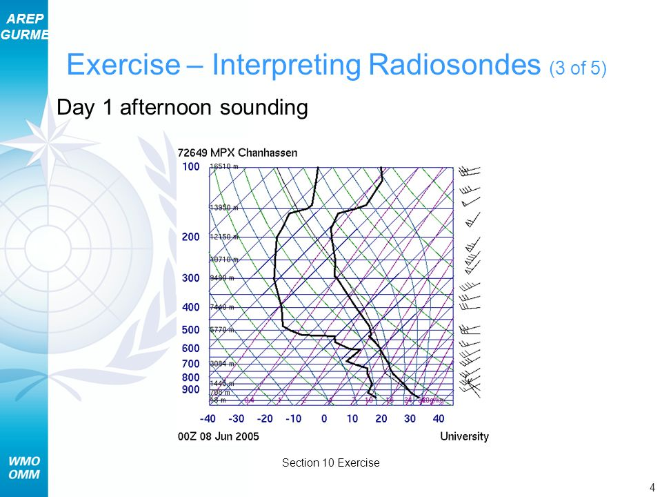 AREP GURME 4 Section 10 Exercise Exercise – Interpreting Radiosondes (3 of 5) Day 1 afternoon sounding