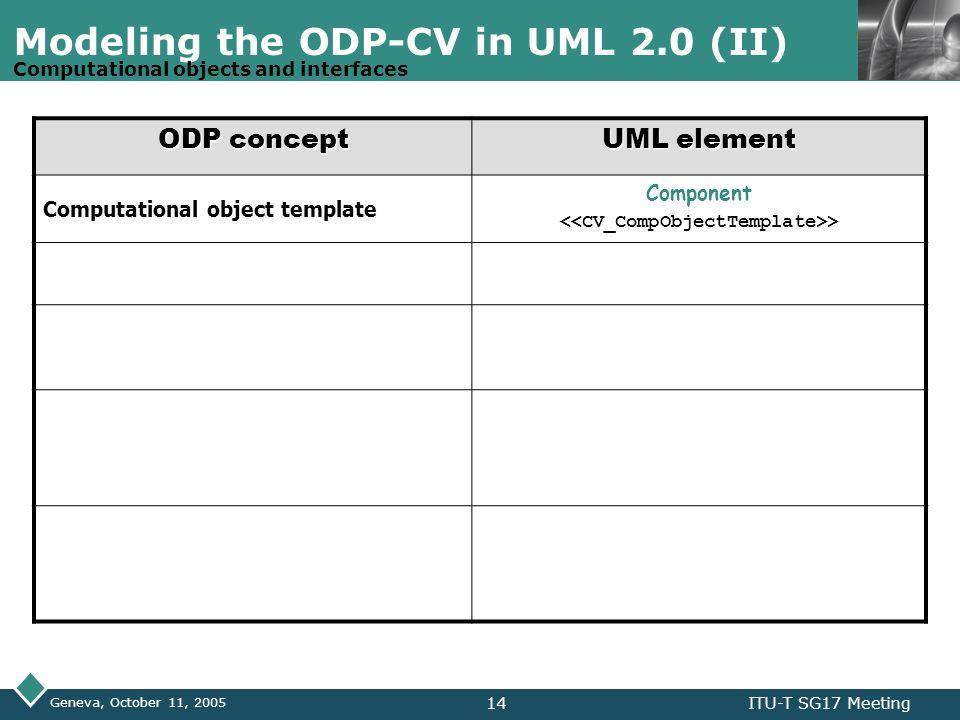 LOGO Geneva, October 11, 2005 ITU-T SG17 Meeting14 Modeling the ODP-CV in UML 2.0 (II) ODP concept UML element Computational object template Component