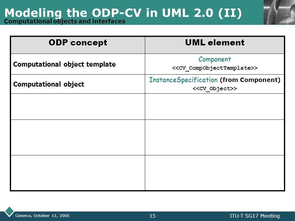 LOGO Geneva, October 11, 2005 ITU-T SG17 Meeting15 Modeling the ODP-CV in UML 2.0 (II) ODP concept UML element Computational object template Component