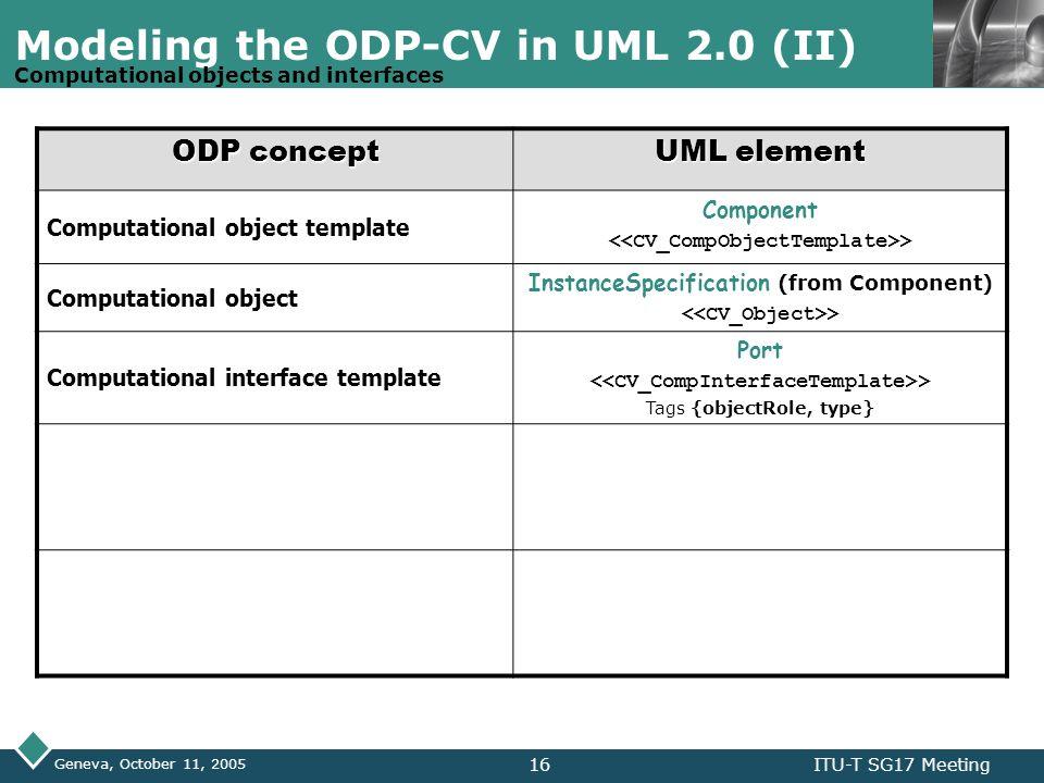 LOGO Geneva, October 11, 2005 ITU-T SG17 Meeting16 Modeling the ODP-CV in UML 2.0 (II) ODP concept UML element Computational object template Component