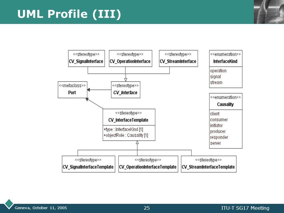 LOGO Geneva, October 11, 2005 ITU-T SG17 Meeting25 UML Profile (III)